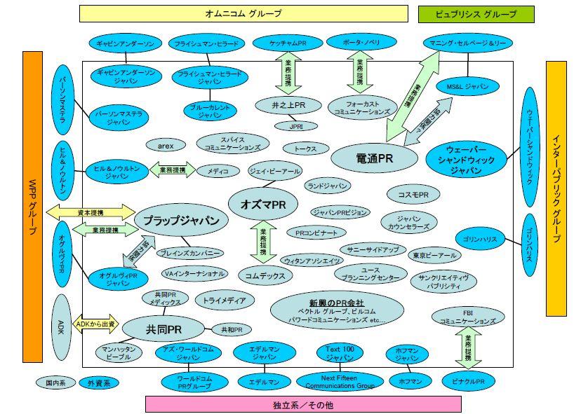 日本PR企业地图