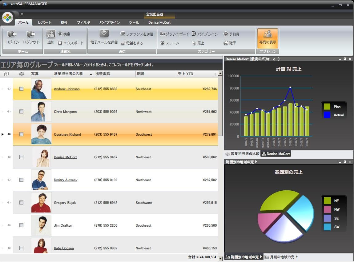 Product Lifecycle - www.infragistics.com