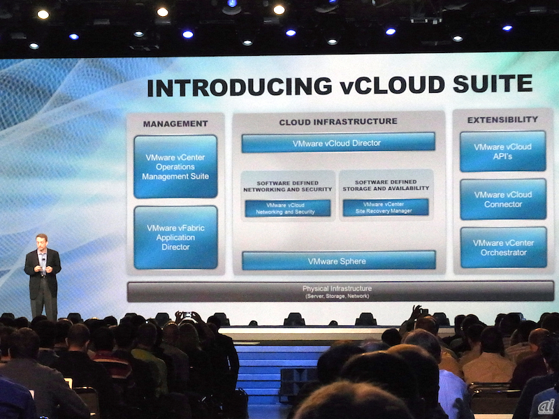 vCloud Suiteを発表するパット・ゲルシンガー氏