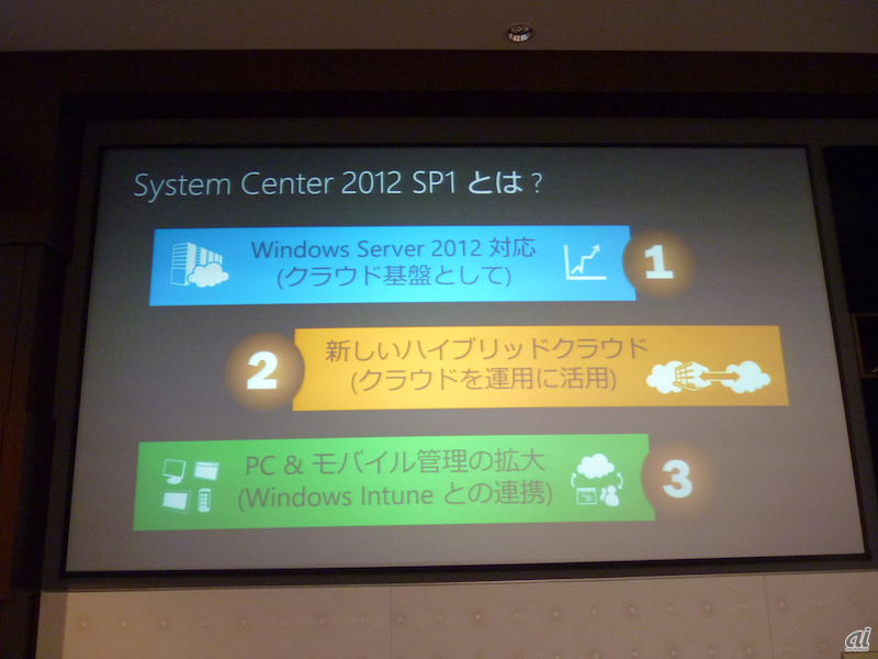 System Center 2012 SP1の概要
