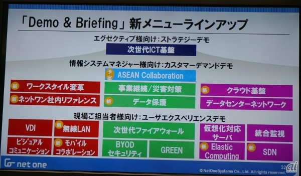 Demo & Briefingのメニュー