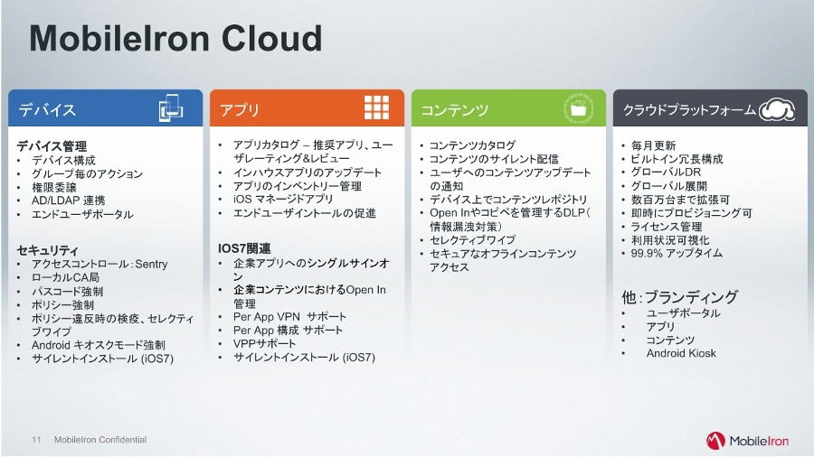 MobileIron Cloudの主要機能