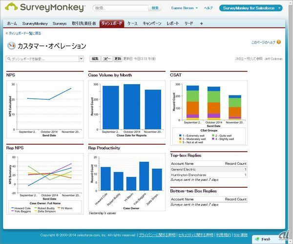 SurveyMonkey for Salesforceの画面