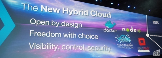 「New Hybrid Cloud」を打ち出す