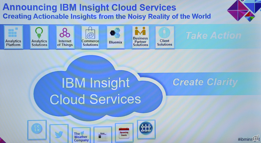 Insight Cloud Servicesの概要