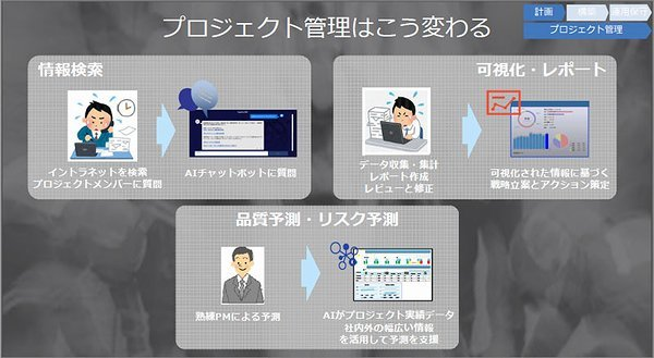 https://japan.zdnet.com/storage/2017/04/24/e6837c81fae9ed2963f15da003ea6972/watsonsystemdev02.jpg