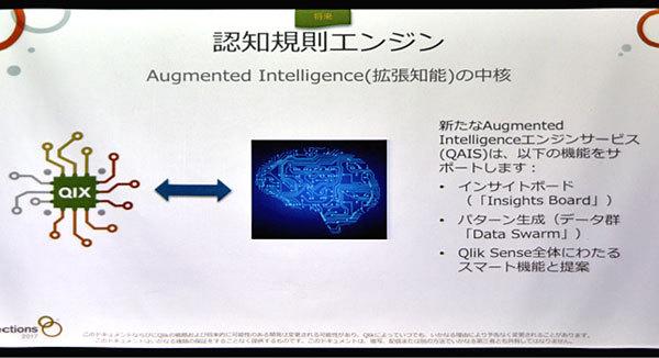 認知規則エンジンの概要。機械学習によって連想技術を強化する(出所:クリックテック・ジャパン)''