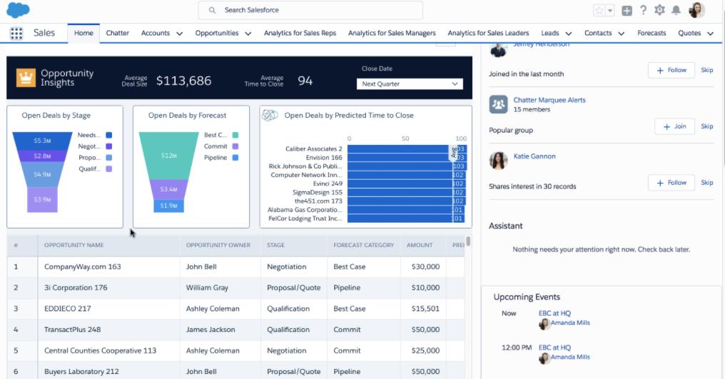 セールスフォース、「Einstein Analytics」発表--AIで高度なアナリティクス提供