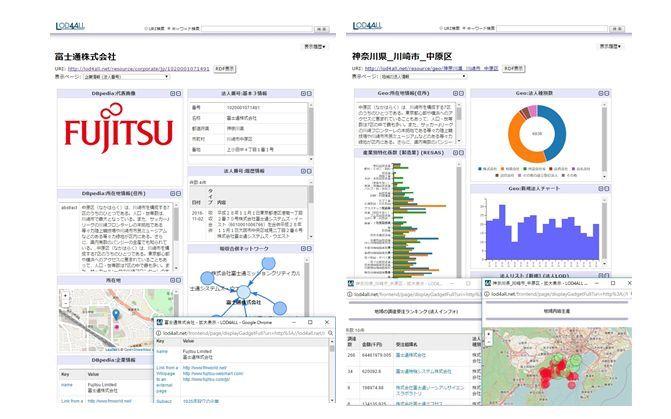 企業情報画面(左)と地域情報画面(富士通研究所提供)