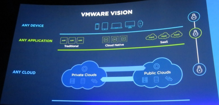 VMwareはAny Device、Any Application、Any Cloud戦略を掲げる