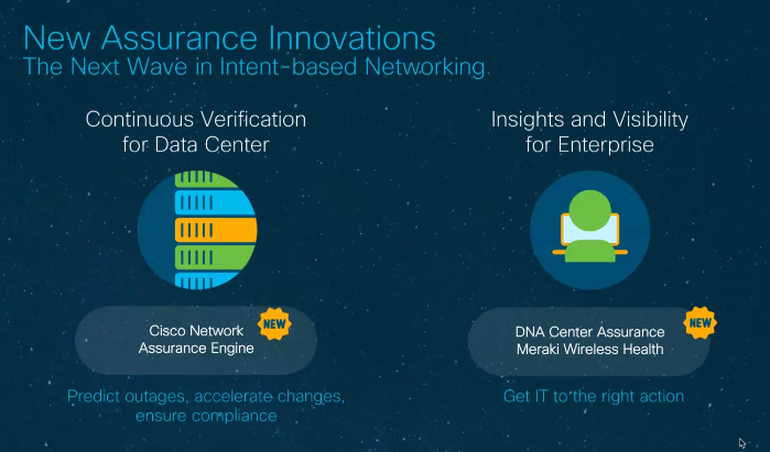 Cisco New Assurance Innovations