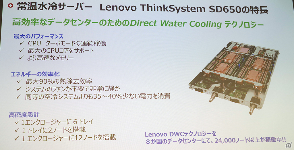 ThinkSystem SD650の特徴