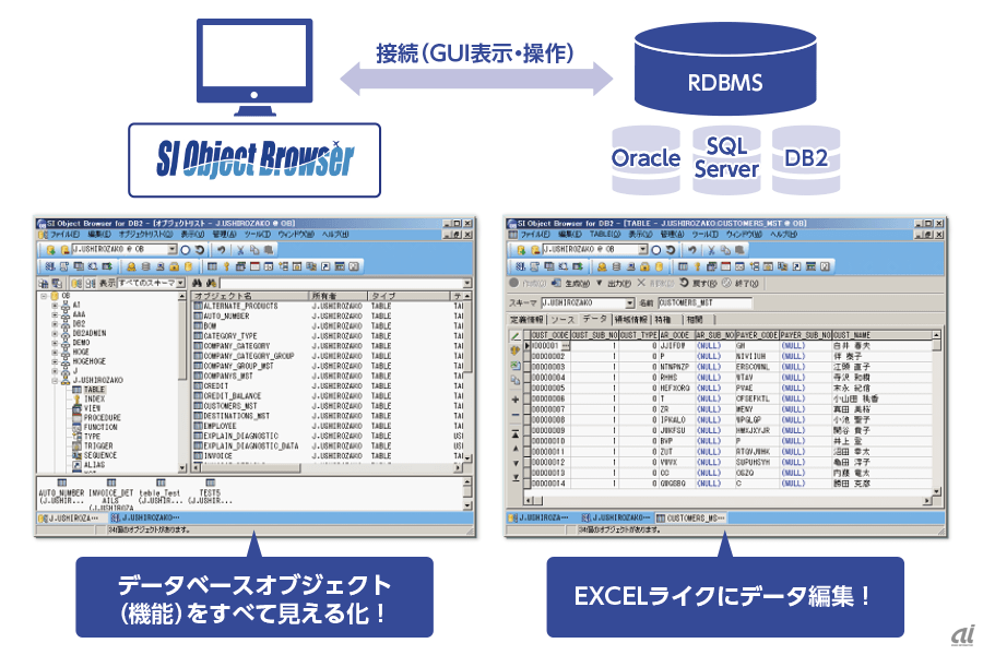 SI Object Browserの利用イメージ