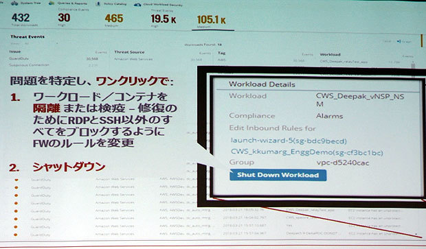 McAfee Cloud Workload Security v5.1によるコンテナ管理機能のイメージ