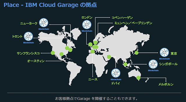 「IBM Cloud Garage」の所在地