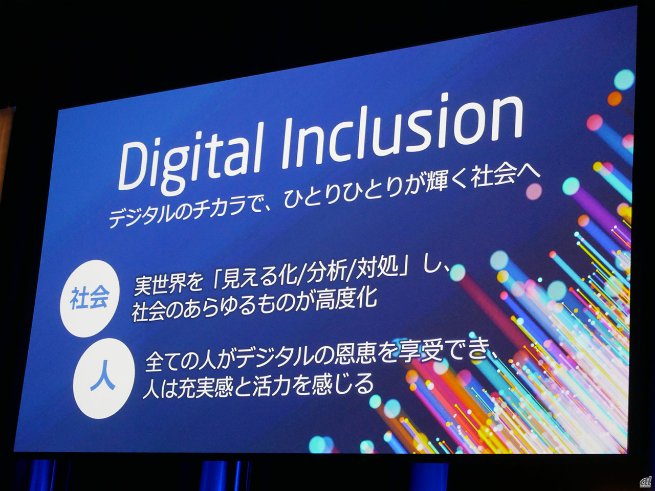 Digital Inclusionの定義