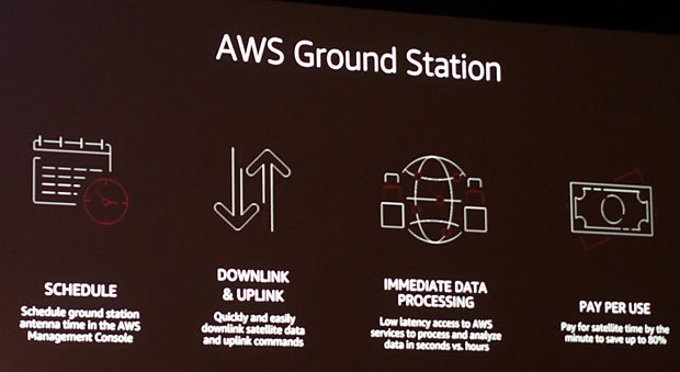 AWS Ground Stationの概要