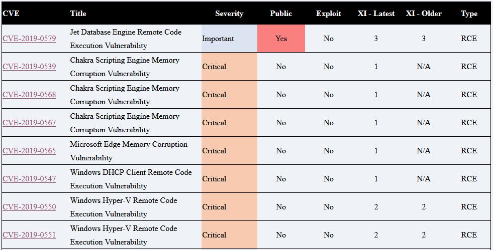 マイクロソフト 月例 パッチ スケジュール