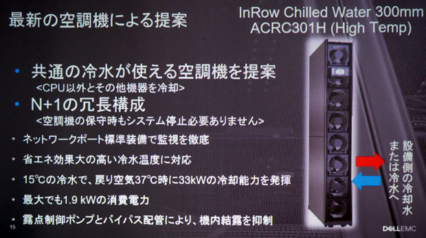 「InRow Chilled Water ACRC301H」の概要