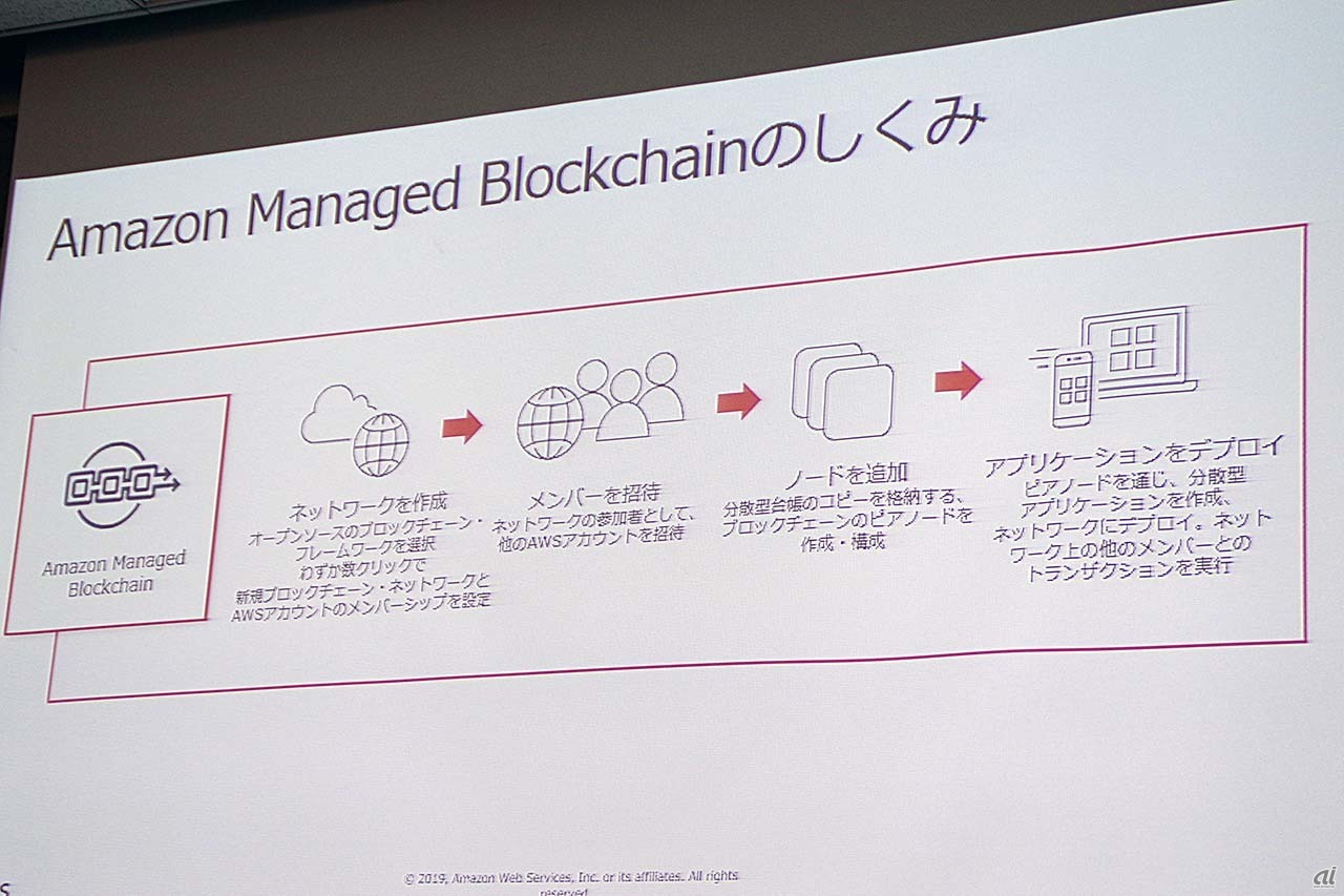 Amazon Managed Blockchainの仕組み