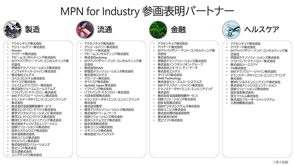 MPN for Industryの参画企業(出典:マイクロソフト)