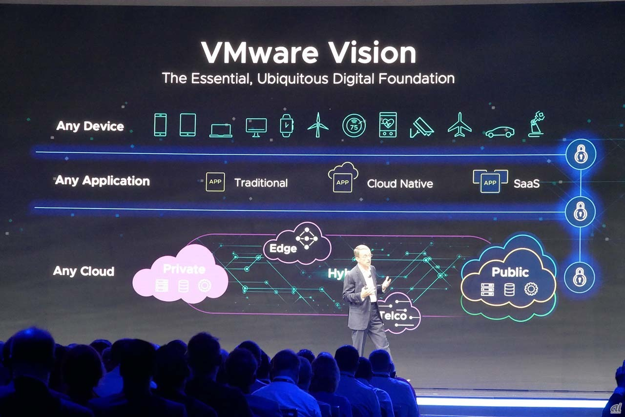 VMware Visionの中で「Any Device、Any Application、Any Cloud」が示されている