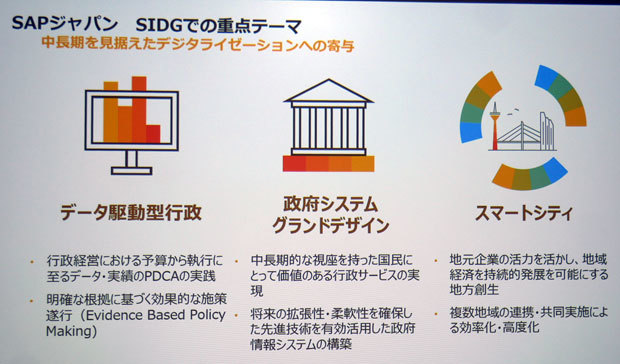 SAP Institute for Digital Governmentの取り組み