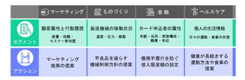 「Wide Learning」利用イメージ