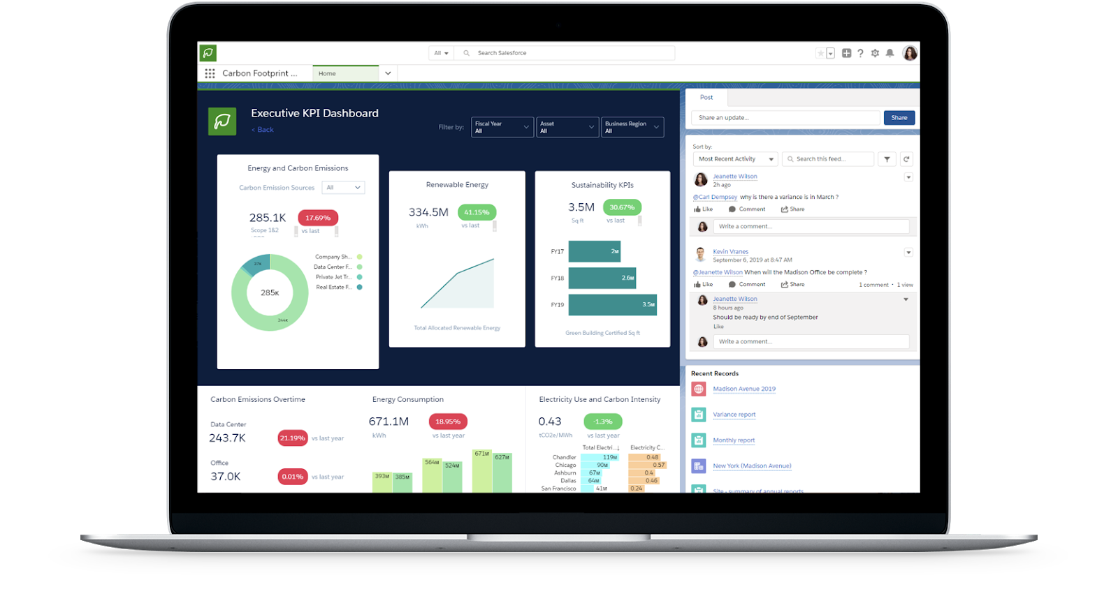 Salesforce Sustainability Cloud