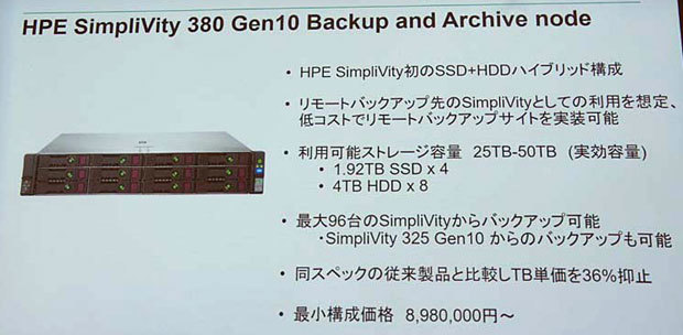 HPE SimpliVity 380 Gen10 Backup and Archive nodeの概要