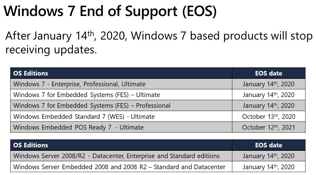 ie11 windows server 2008 r2 ダウンロード