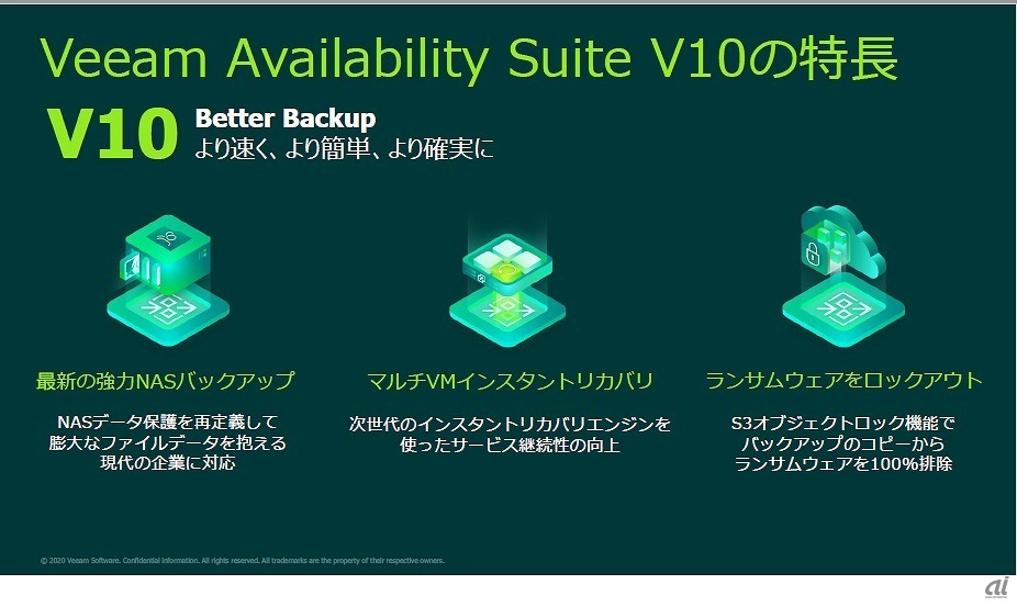 Veeam Availability Suite v10の特長