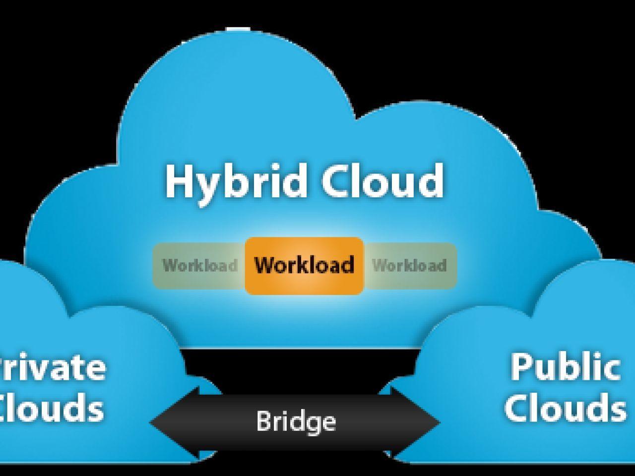 「Cloudera Data Platform」、プライベートクラウド対応の技術プレビュー版を公開