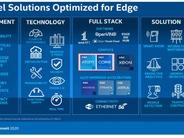 インテル、産業用IoTプロセッサーと各種産業向けソフトウェアパッケージを発表