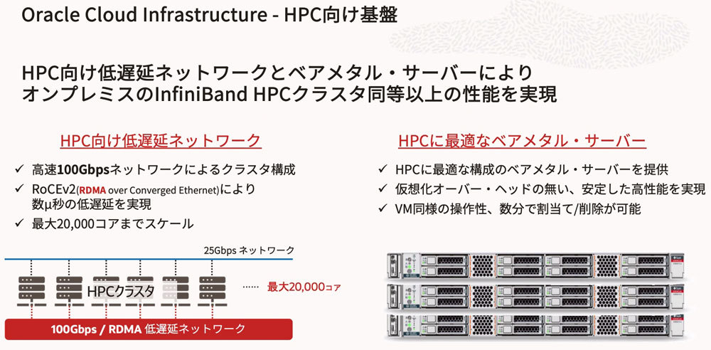 Oracle Cloud InfrastructureでHPC向きに掲げている特徴