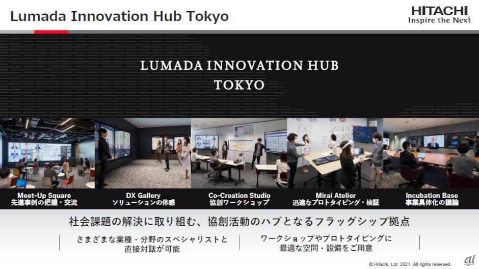 Lumada Innovation Hub Tokyoのコンセプト