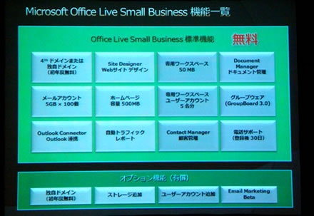 Office Live Small Business機能一覧