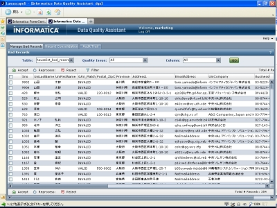 Informatica Data Quality 8.6.2(画像をクリックすると拡大します)